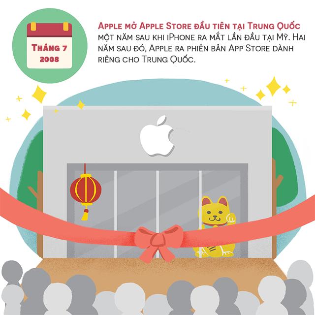 Chuyện tình 8 năm ngọt nhạt không như mơ của Apple tại Trung Quốc